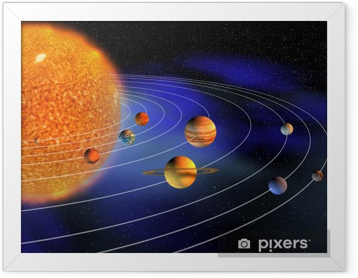 Ingelijste Poster Zonnestelsel - Tekens en Symbolen