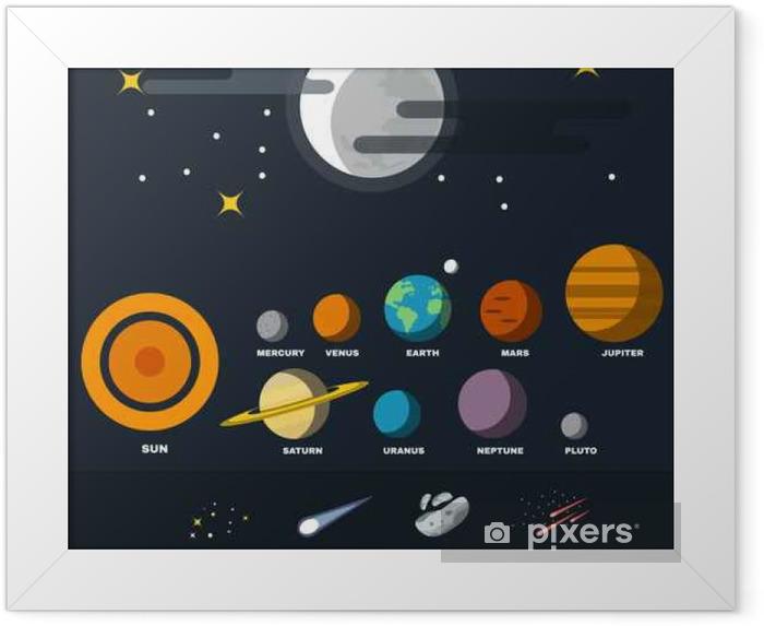 Ingelijste Poster Solar System planeten, sterren, asteroïden, meteorieten en Comet. Astronomie Course Materials. Galaxy planeten te stellen. Starry Night Sky met Volle maan. Vector digitale illustratie. - Wetenschap