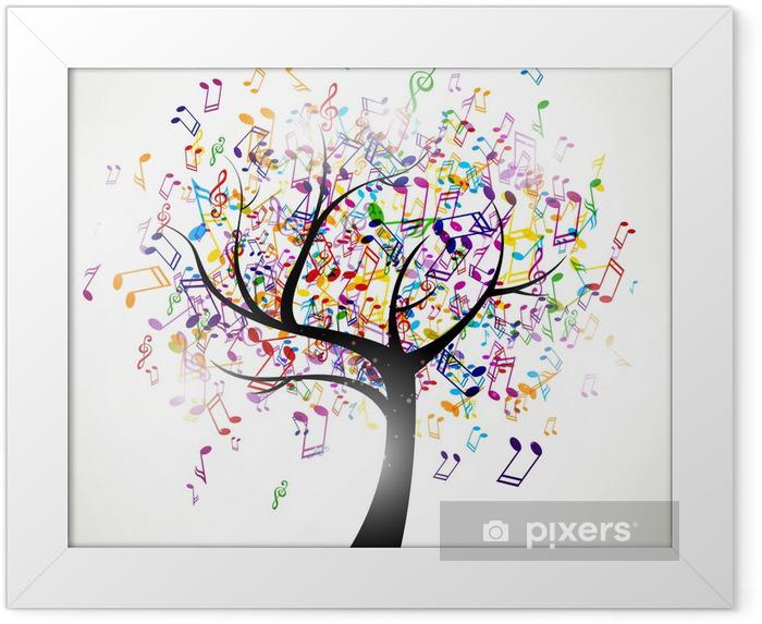 Póster Enmarcado Ilustración vectorial de un fondo abstracto con notas de música -