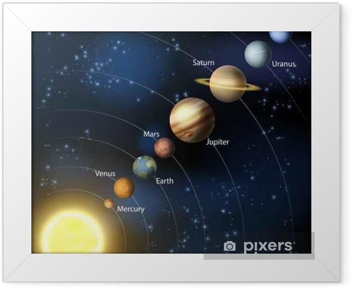 Ingelijste Poster Ons zonnestelsel - Wetenschap