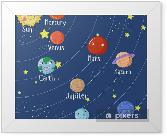Ingelijste Poster Educatief spel voor kinderen zonnestelsel - Hobby's en Vrije tijd