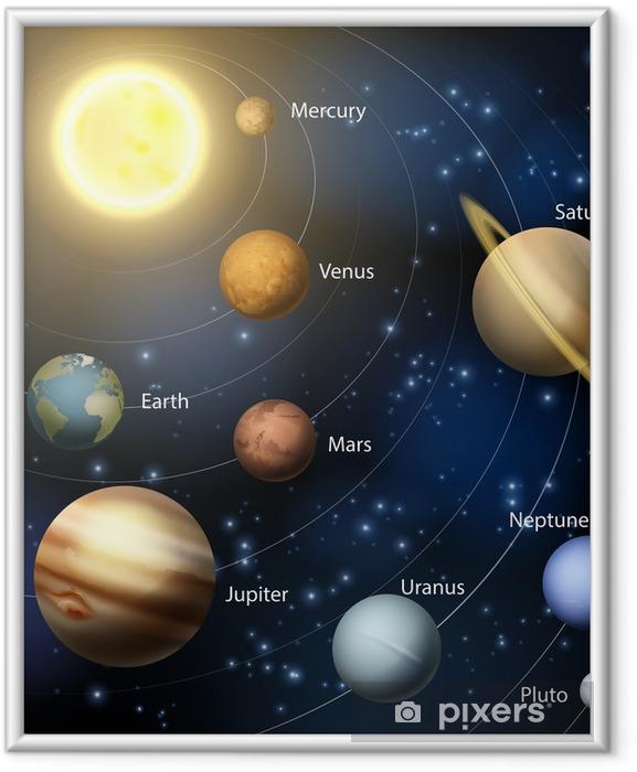 Ingelijste Poster Solar System planeten - Ruimte