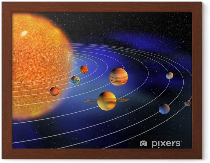 Plakat w ramie Układ Słoneczny - Znaki i symbole