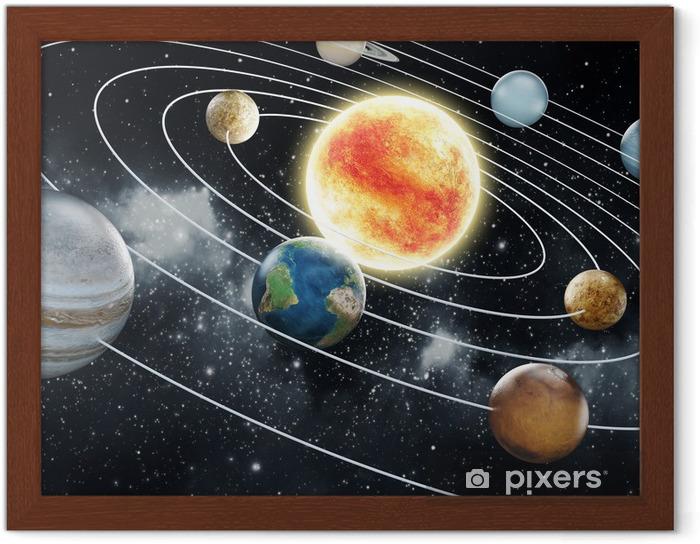 Póster Enmarcado Ilustración sistema solar - Universo