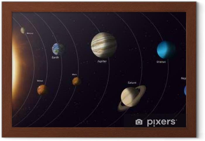 Innrammet plakat Solsystem planeter - Vitenskap
