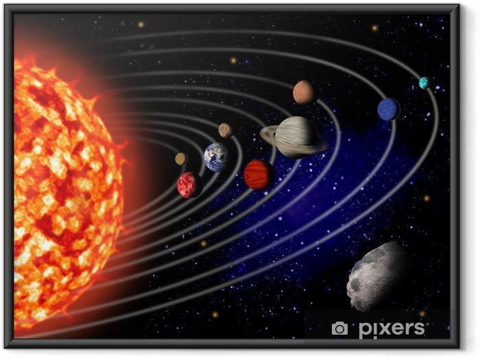 Póster Enmarcado Solar system - Espacio exterior