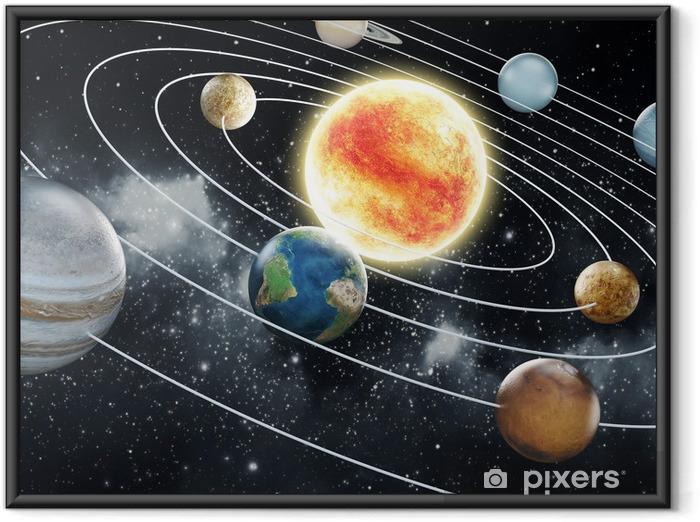 Poster in Cornice Sistema solare, illustrazione - Universo