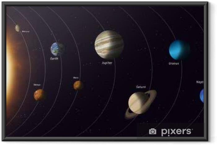 Ingelijste Poster Solar System planeten - Wetenschap