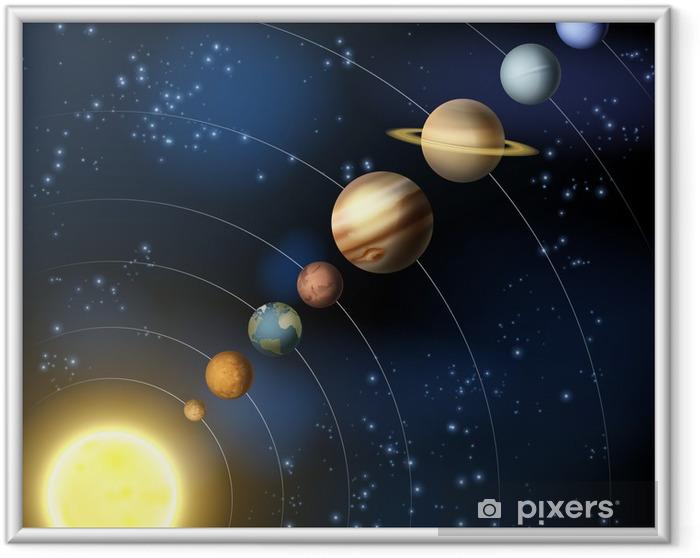 Ingelijste Poster Zonnestelsel vanuit de ruimte - Sterren