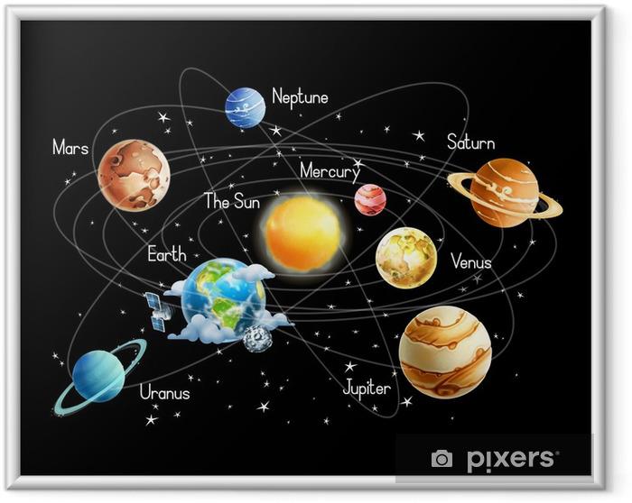 Ingelijste Poster Zonnestelsel, die op zwarte achtergrond vector - Ruimte