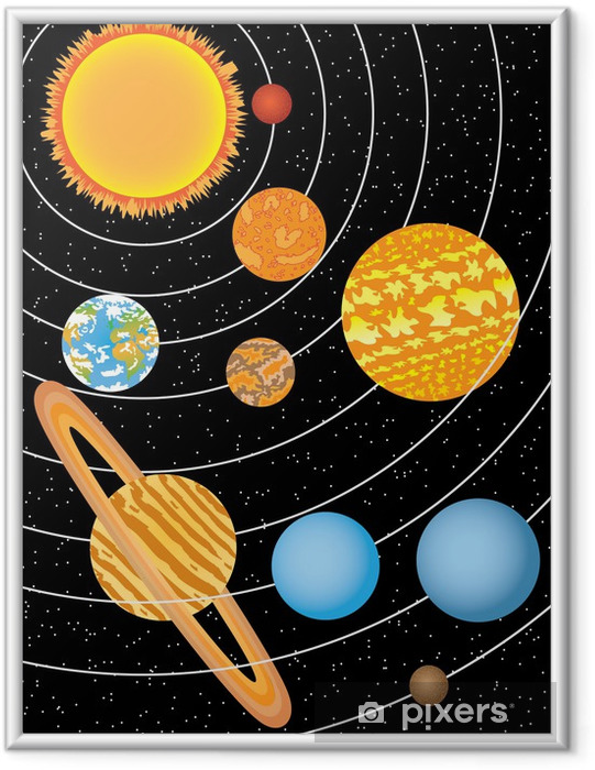 Ingelijste Poster Zonnestelsel - Ruimte