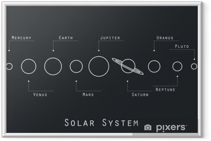 Ingelijste Poster De planeten van het zonnestelsel illustratie in originele stijl. Vector. - Wetenschap