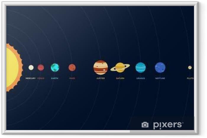 Ingelijste Poster Zonnestelsel plat ontwerp vector illustratie - Wetenschap