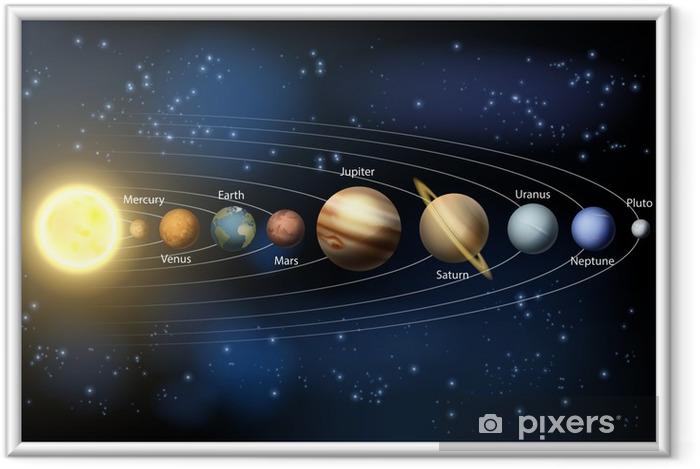 Ingelijste Poster Zon en de planeten van het zonnestelsel - Heelal