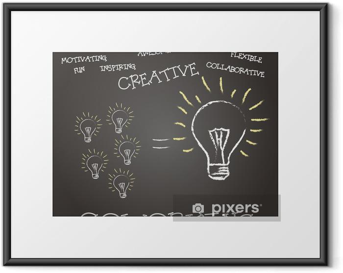 Gerahmtes Poster Concepto Coworking - Geschäftskonzepte