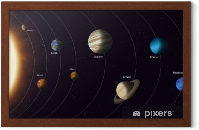 Solar System Planets Framed Poster - Science