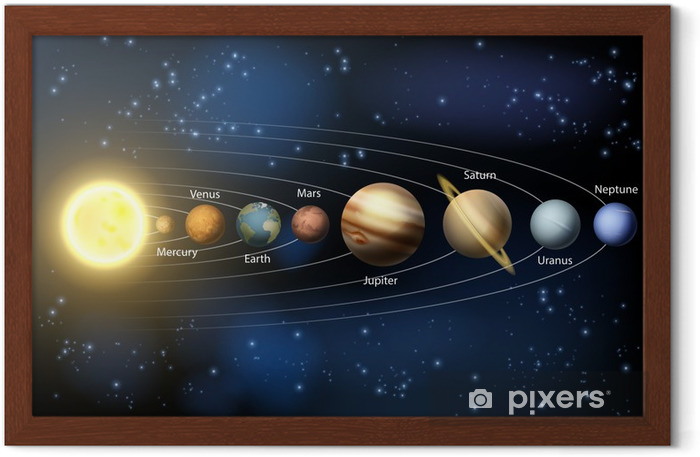 Solar system planets diagram Framed Poster - Outer Space