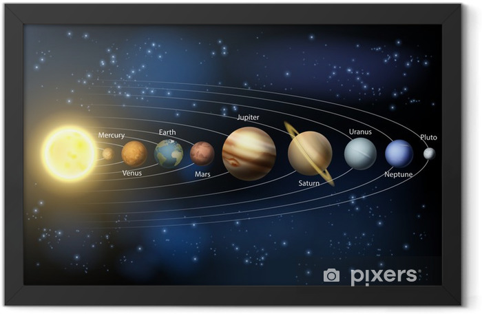 Sun and planets of the solar system Framed Poster - Universe