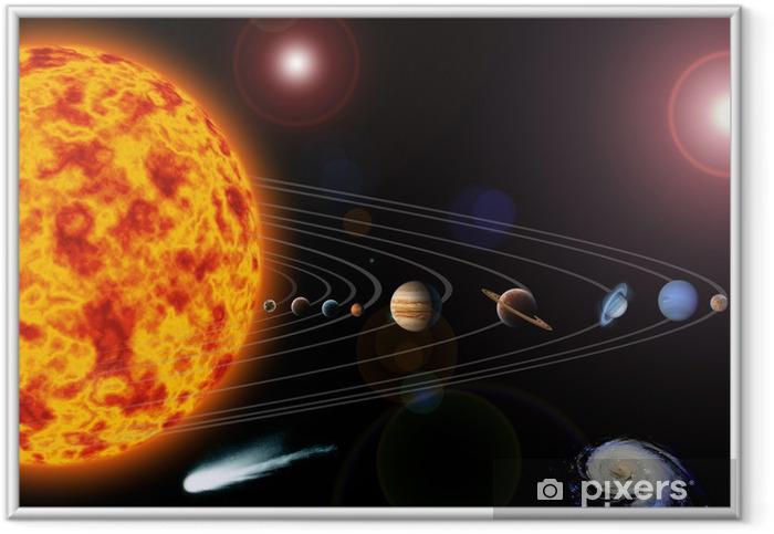 Ingelijste Poster Zonnestelsel - Wonderen der Natuur