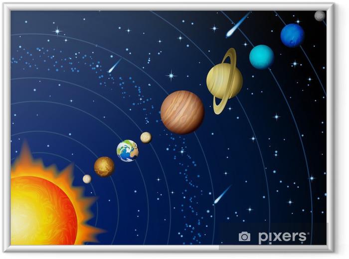 Ingelijste Poster Zonnestelsel - Heelal