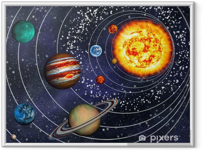 Ingelijste Poster 3D Solar System: 9 planeten in hun baan - Heelal