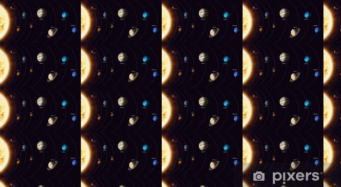Vinylová tapeta na míru Solární systém planety - Věda