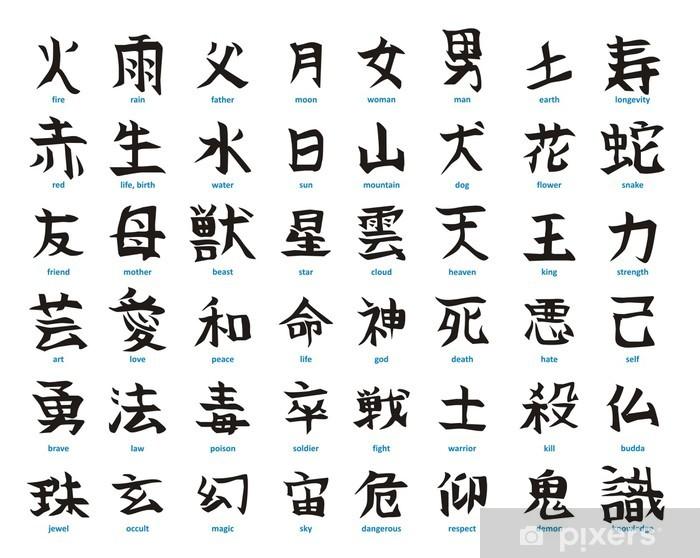 Zelfklevend Fotobehang Japanse kanji - Abstract