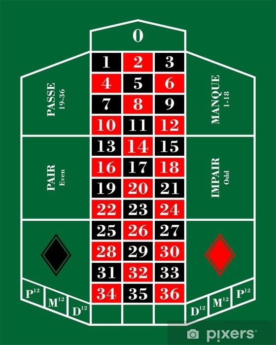 Roulette Spielfeld