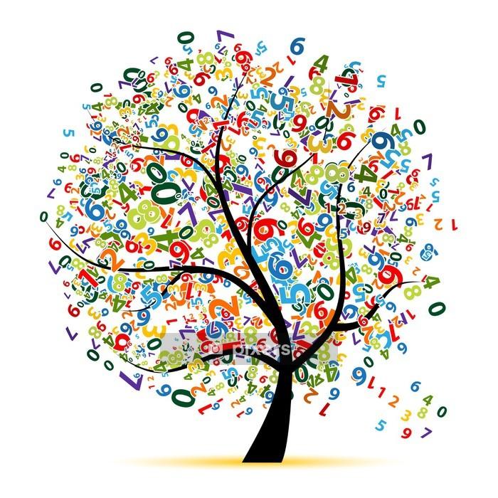 Naklejka na ścianę Cyfrowa drzewa dla projektu - Drzewa i liście