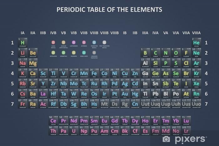 Fotomural Estándar La tabla periódica - Ciencia