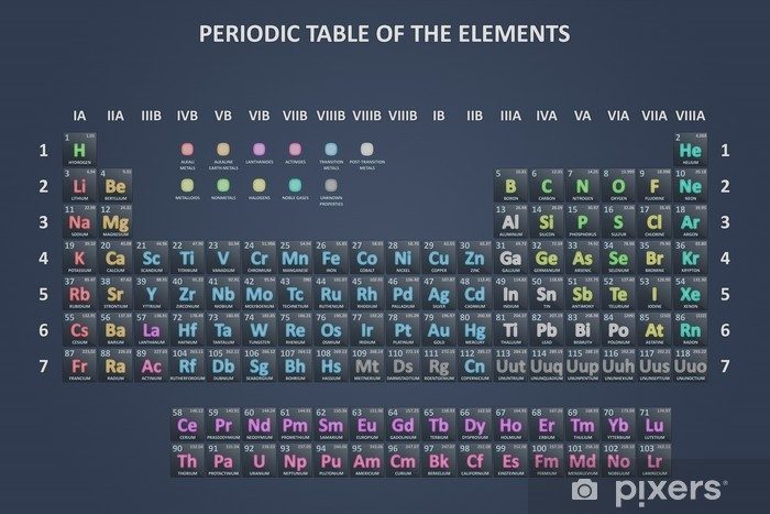 The periodic table Vinyl Wall Mural - Science