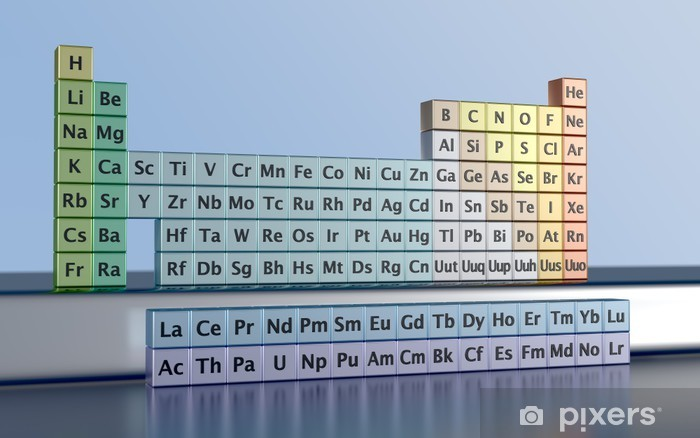 Periodic Table Of The Elements Blue Wall Mural Pixers We Live