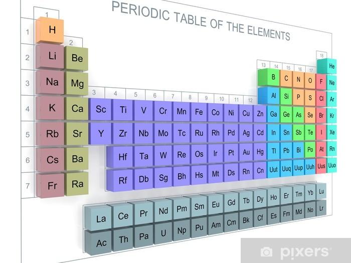 Papier peint vinyle Tableau périodique des éléments - Tableau de Mendeleïev sur le mur - Sciences fondamentales et appliquées