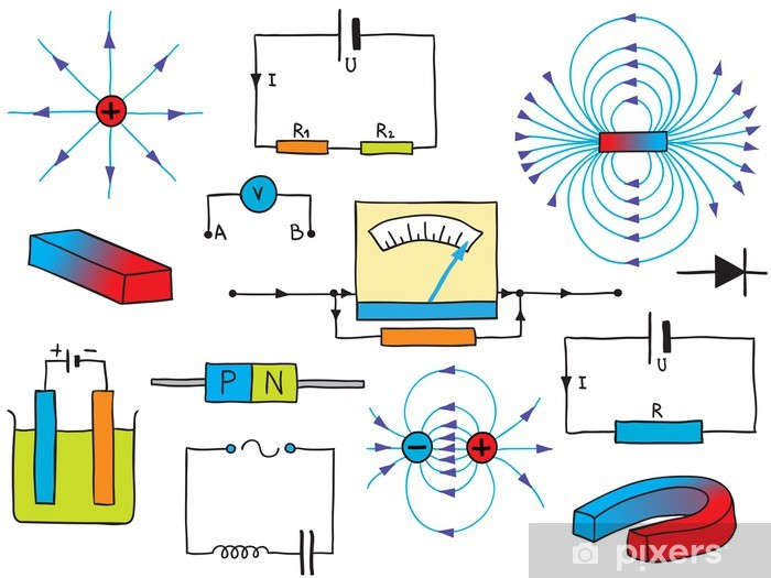 Physics - Electricity and Magnetism Phenomena Pixerstick Sticker - Applied and Fundamental Sciences
