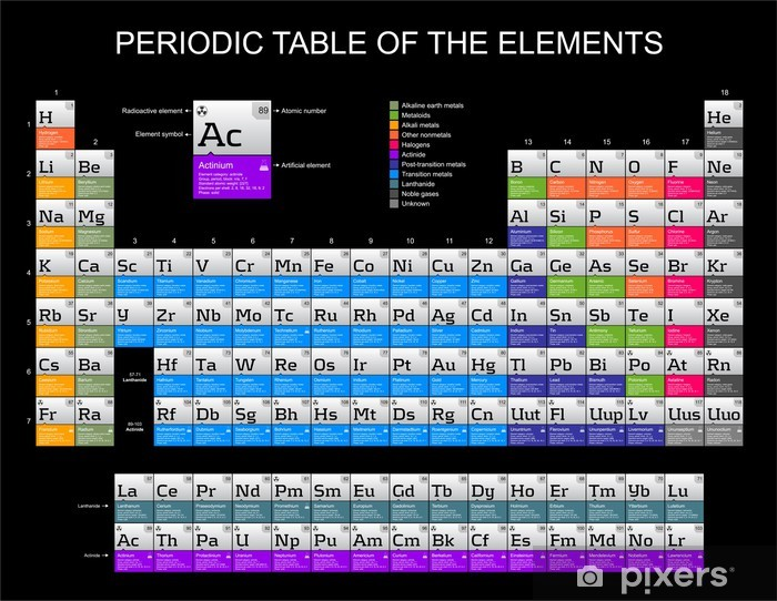 Complete Periodic Table of the Elements on black background Sticker -  Pixerstick