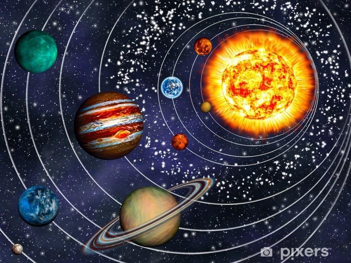 Papier peint vinyle 3D Solar System: 9 planètes sur leurs orbites - Univers