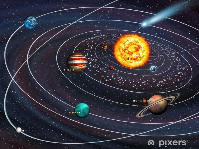 Fototapeta winylowa Solar System: 9 planet z księżycami na swoich orbitach i komety. - Przeznaczenia