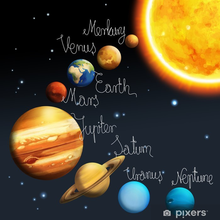 The solar system - milky way - astronomy for kids Vinyl Wall Mural - iStaging