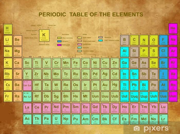 Naklejka Pixerstick Iglice elementów z liczby atomowej - Nauki stosowane i ścisłe