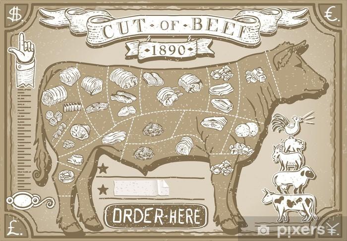 Fototapeta winylowa Vintage Graphic Strona dla Butcher Shop - Posiłki