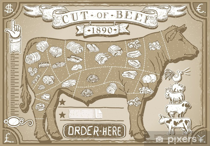 Vintage Graphic Page for Butcher Shop Vinyl Wall Mural - Meals
