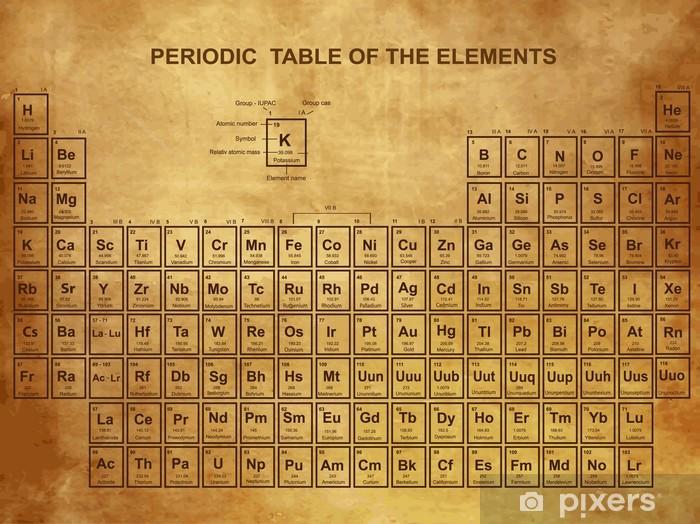 Pixerstick Sticker Periodic Table van de elementen met atoomnummer - Fundamentele en Toegepaste Wetenschappen