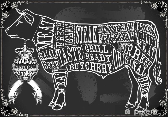 Vintage Blackboard Cut of Beef Vinyl Wall Mural - Textures