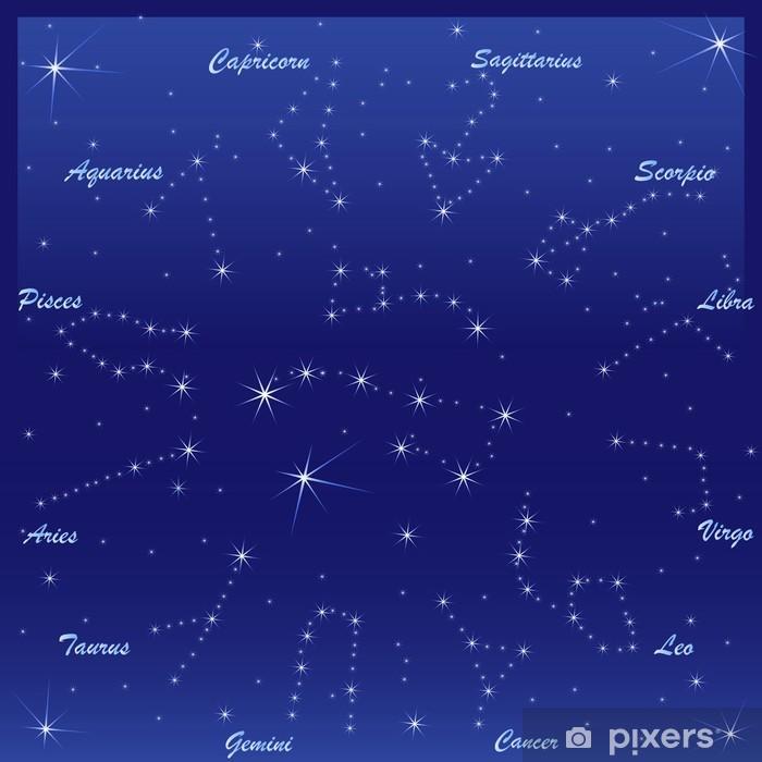 Poster Les signes du zodiaque. - Esotérisme