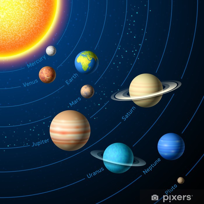 Vinilo Pixerstick Planetas del Sistema Solar - Universo