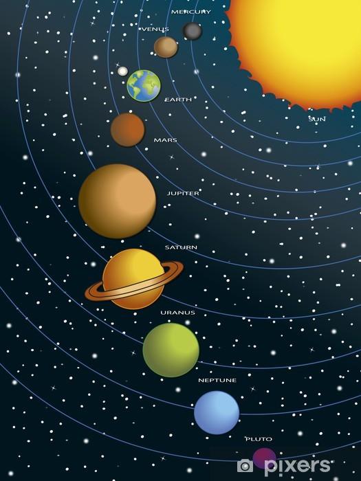 Naklejka Pixerstick Układ Słoneczny - Tematy