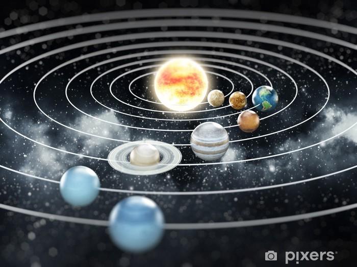 Sticker Pixerstick Illustration du système solaire - Styles