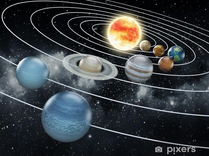 Adesivo Pixerstick Sistema solare, illustrazione - Stili