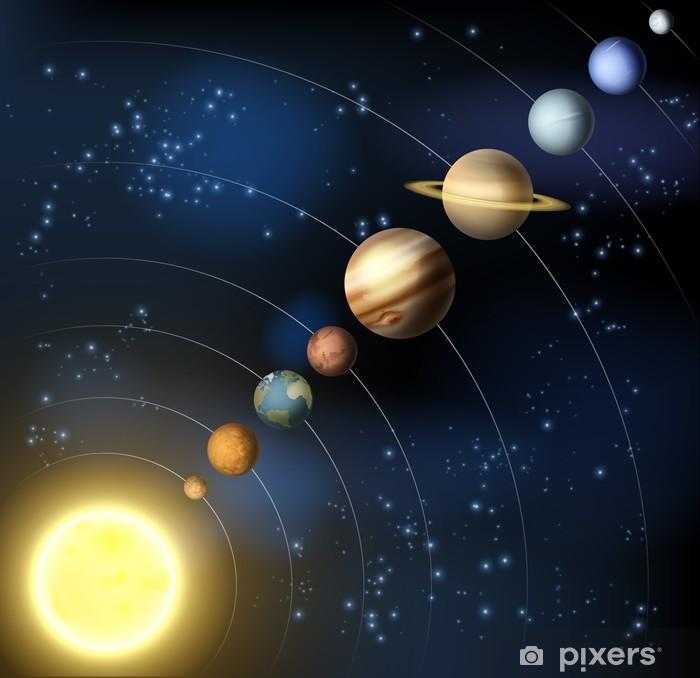 Pixerstick Sticker Zonnestelsel vanuit de ruimte - Sterren