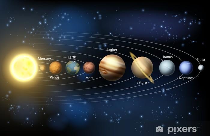 Papier peint vinyle Soleil et les planètes du système solaire - Univers